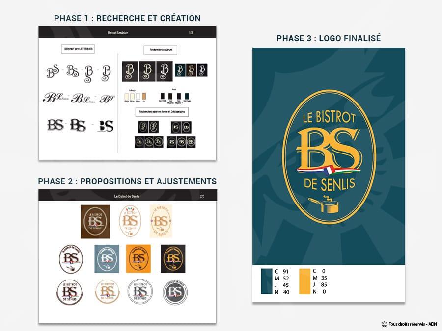 Création de logo avancé