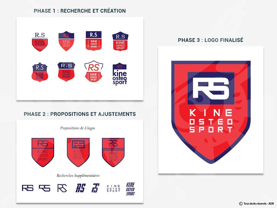 Création logo medium